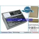 Аккумулятор для DELL Inspiron 5160 4400 mAh