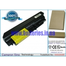 Аккумулятор для IBM ThinkPad R61 7736 4400 mAh