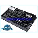Аккумулятор для Gateway 7215GX 4400 mAh