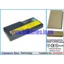 Аккумулятор для IBM ThinkPad R40E-2684 4400 mAh