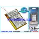 Аккумулятор для iRiver IRI1LP8P 750 mAh