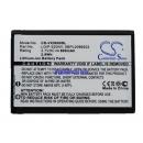 Аккумулятор для LG VN570 800 mAh