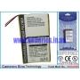 Аккумулятор для Palm Tungsten TX 1150 mAh